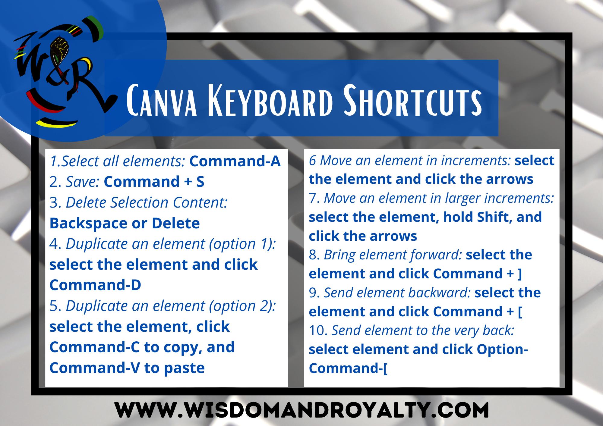Canva Keyboard Shortcuts